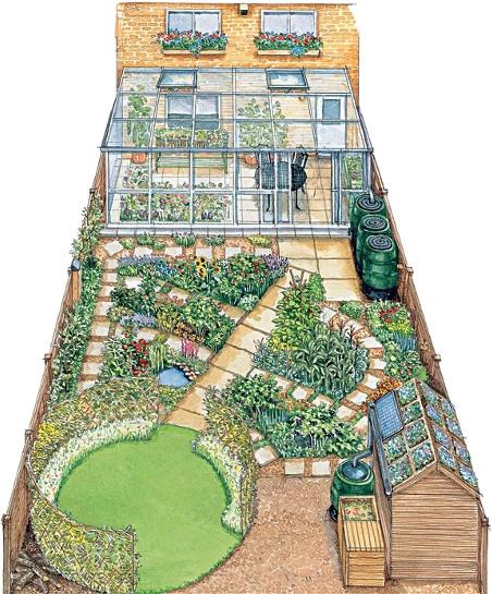 La perma pour les particuliers c 39 est quoi terre - La permaculture c est quoi ...